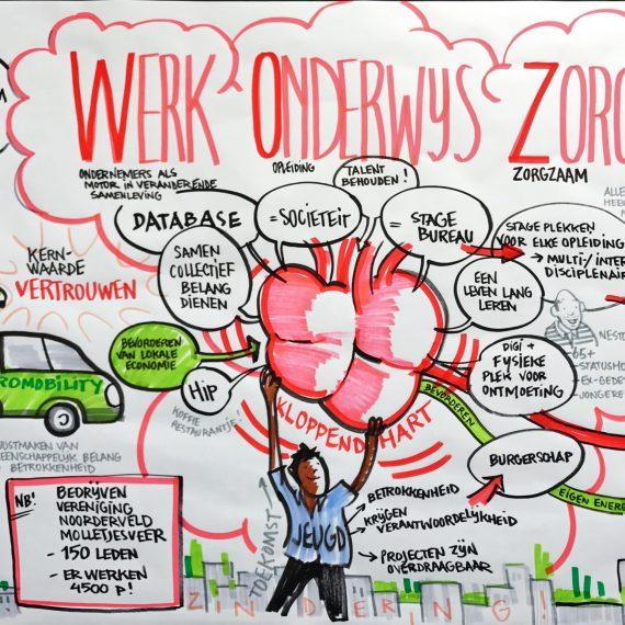 Tripple Helix in gemeente Zaanstad - Portfolio voor trainingen, seminars, teamcoaching, storytelling, advies - De Nootenkraker voor Nieuwetijdse Bedrijfscultuur